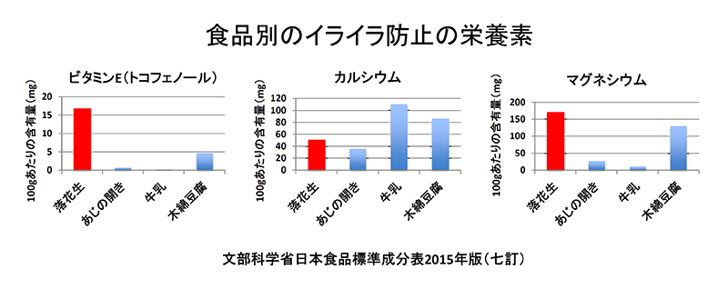 graph12_2