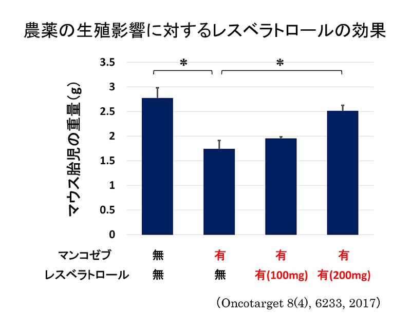 graph20