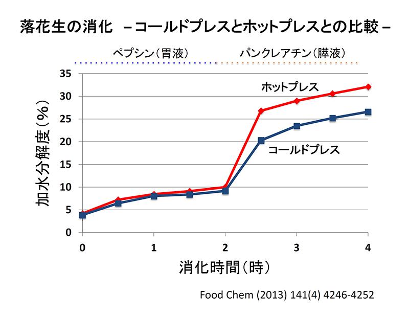 graph21